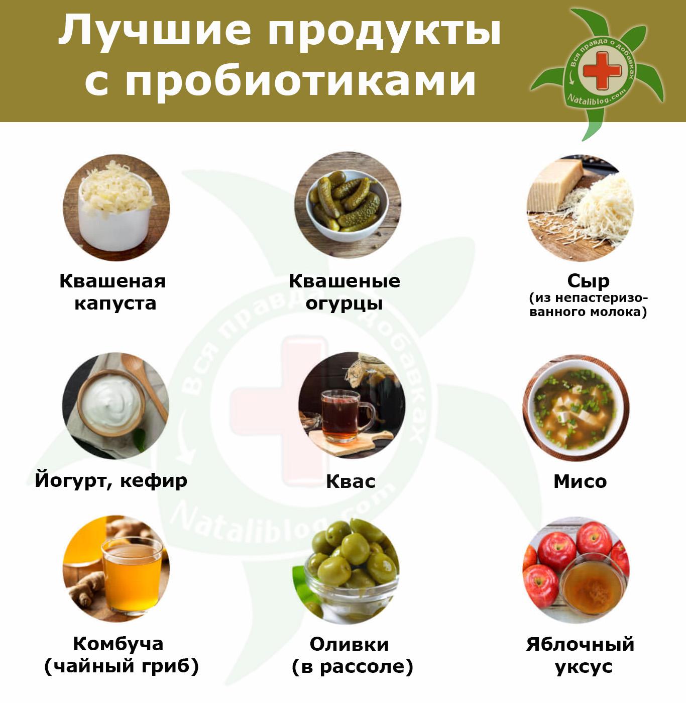 Лучшие продукты с пробиотиками.jpg