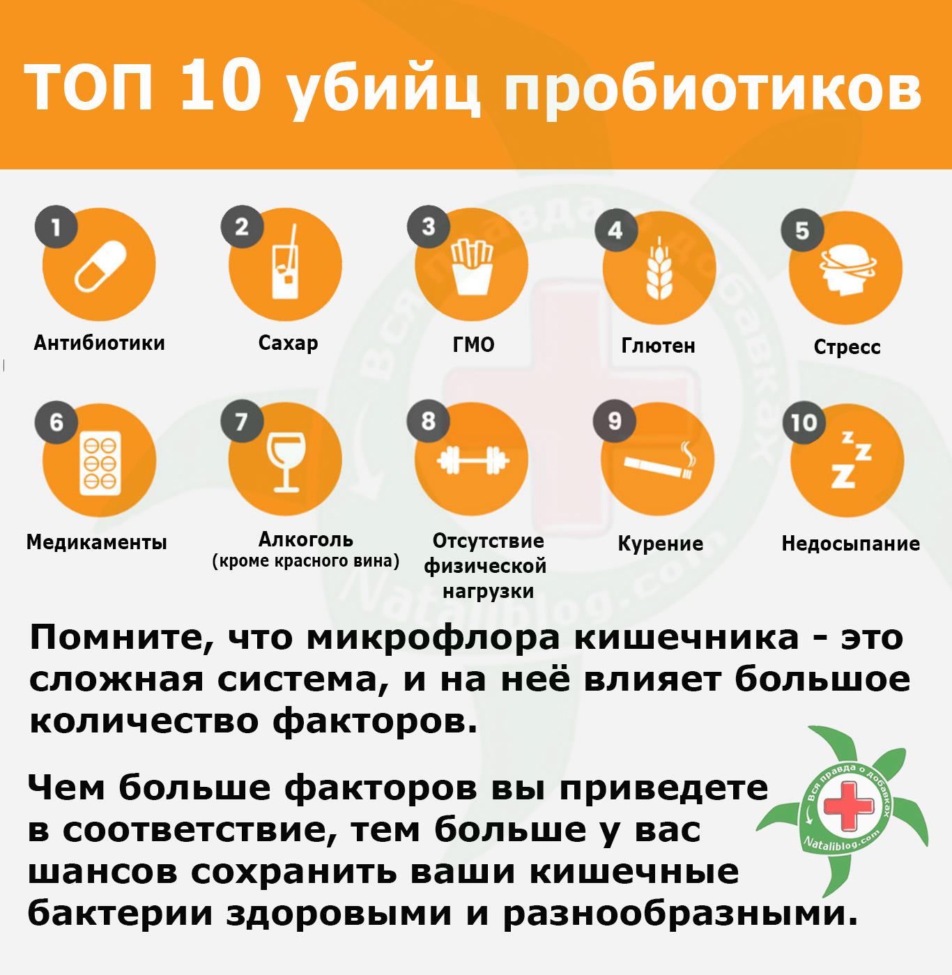 Топ 10 убийц пробиотиков