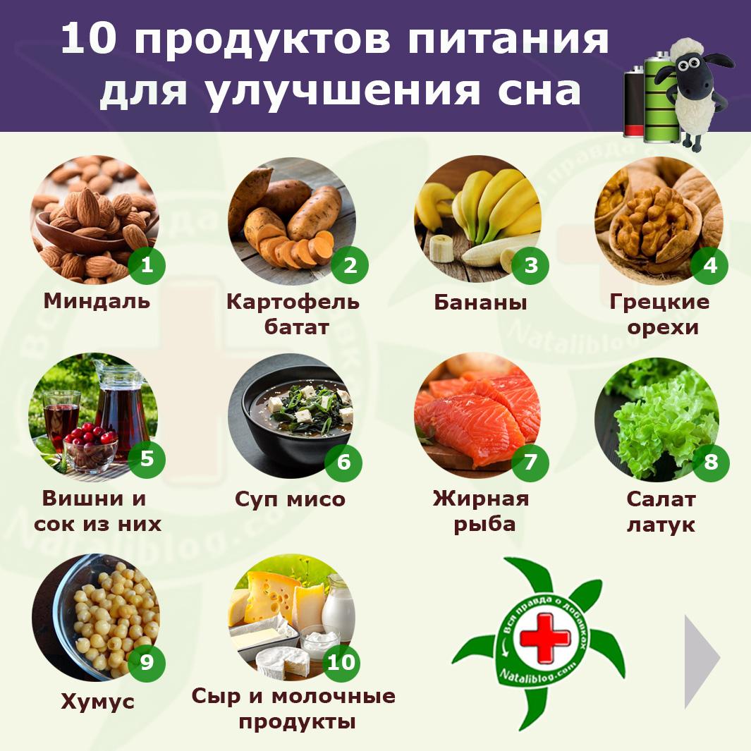 002 мелатонин 12 продуктов питания для лучшего сна