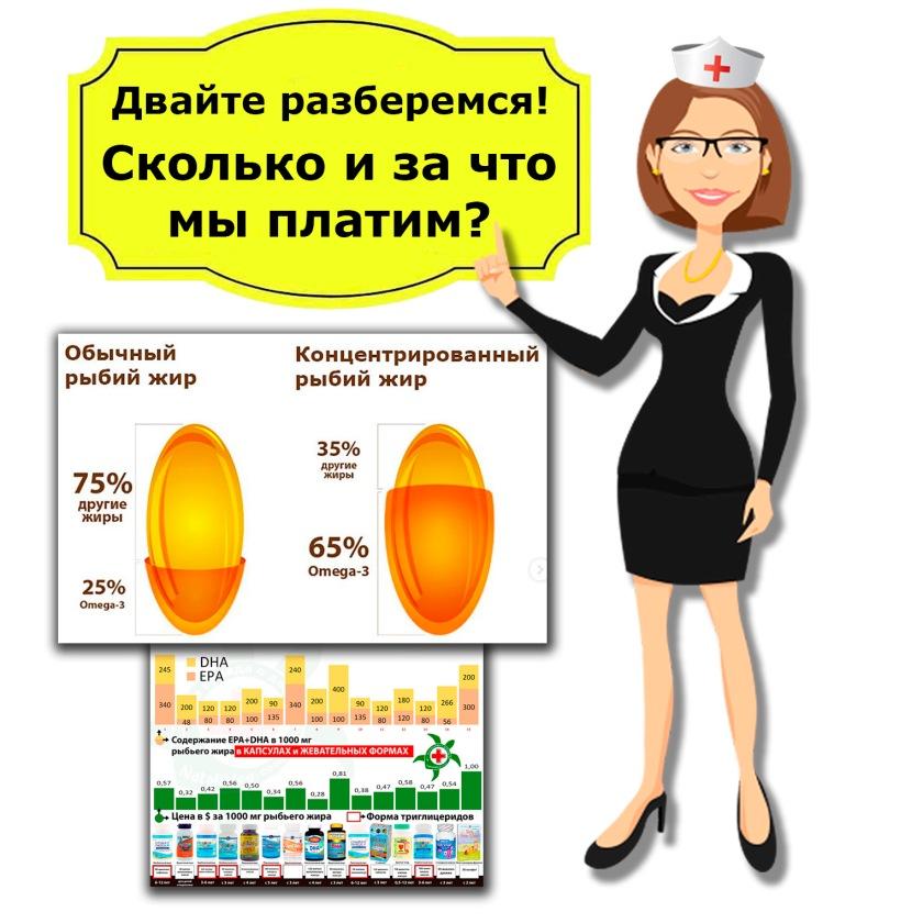 pp рецепты Омега-1